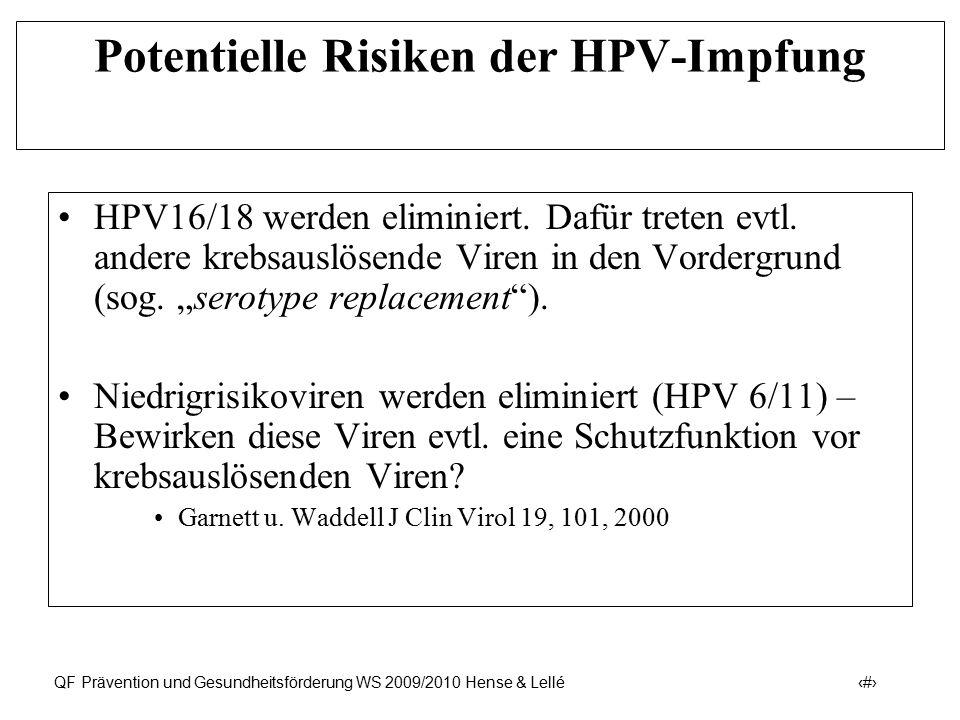Potentielle Risiken der HPV-Impfung