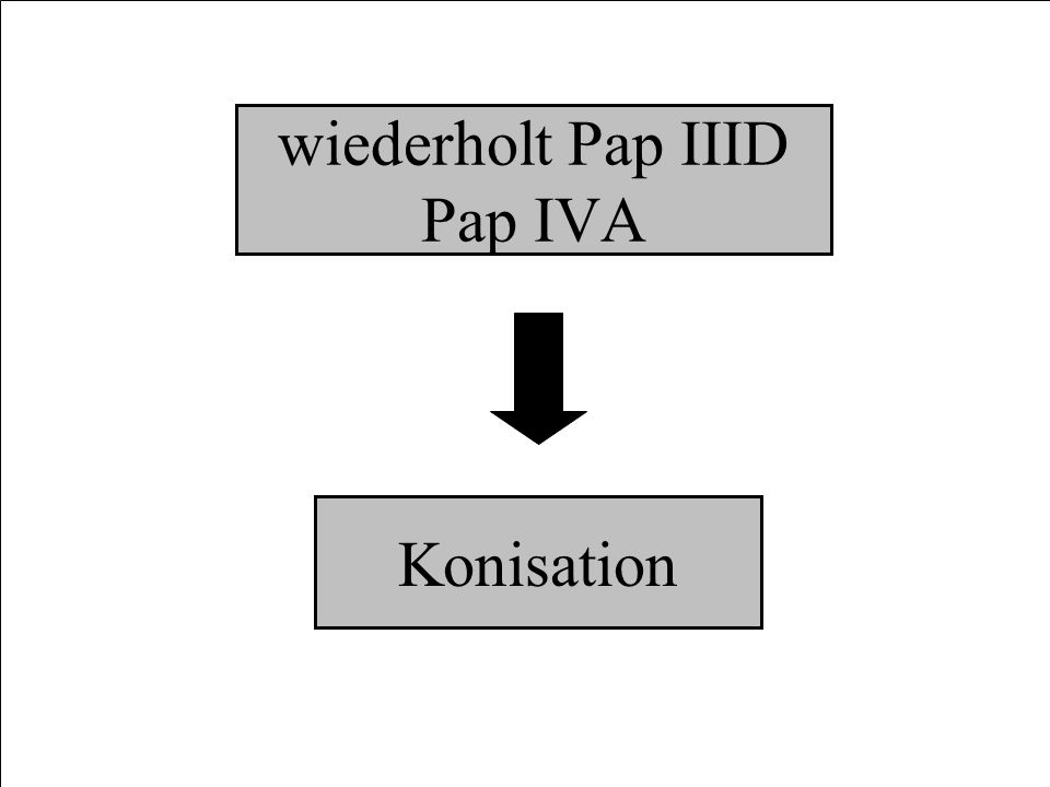 wiederholt Pap IIID Pap IVA