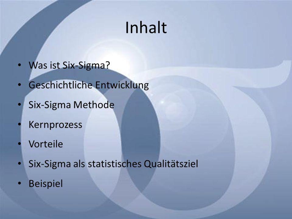 Inhalt Was ist Six-Sigma Geschichtliche Entwicklung Six-Sigma Methode