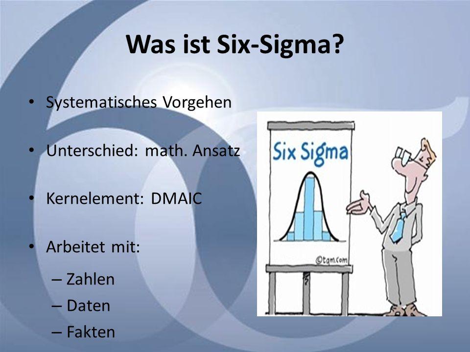 Was ist Six-Sigma Systematisches Vorgehen Unterschied: math. Ansatz