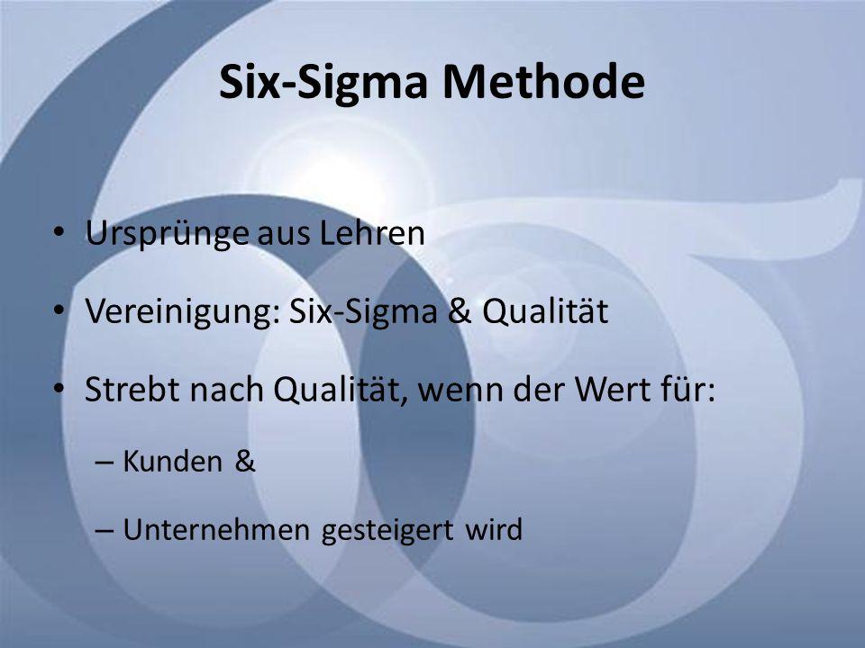 Six-Sigma Methode Ursprünge aus Lehren
