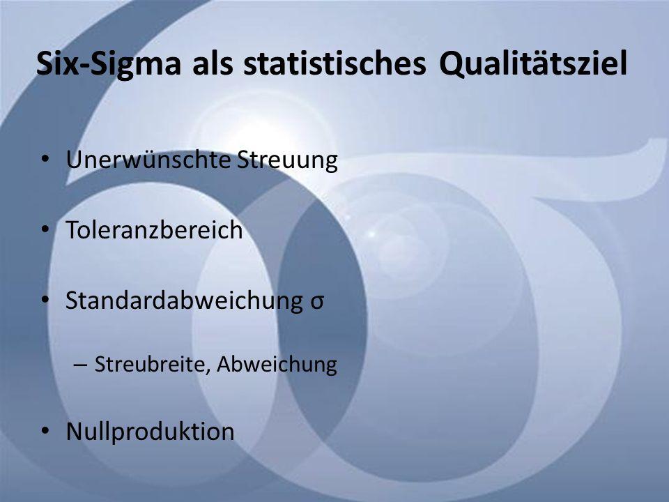 Six-Sigma als statistisches Qualitätsziel