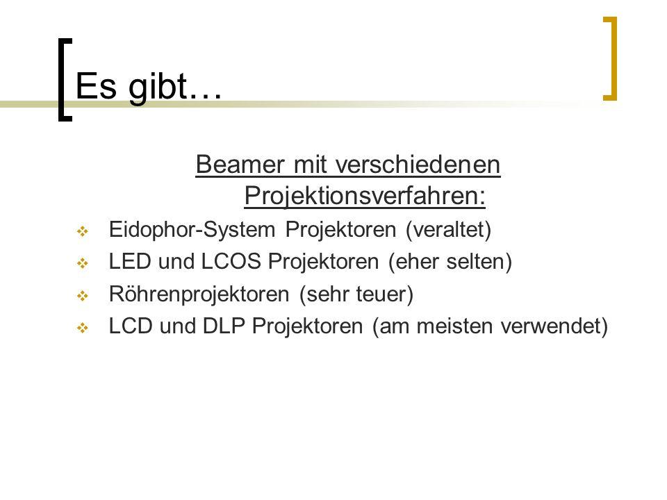 Beamer mit verschiedenen Projektionsverfahren: