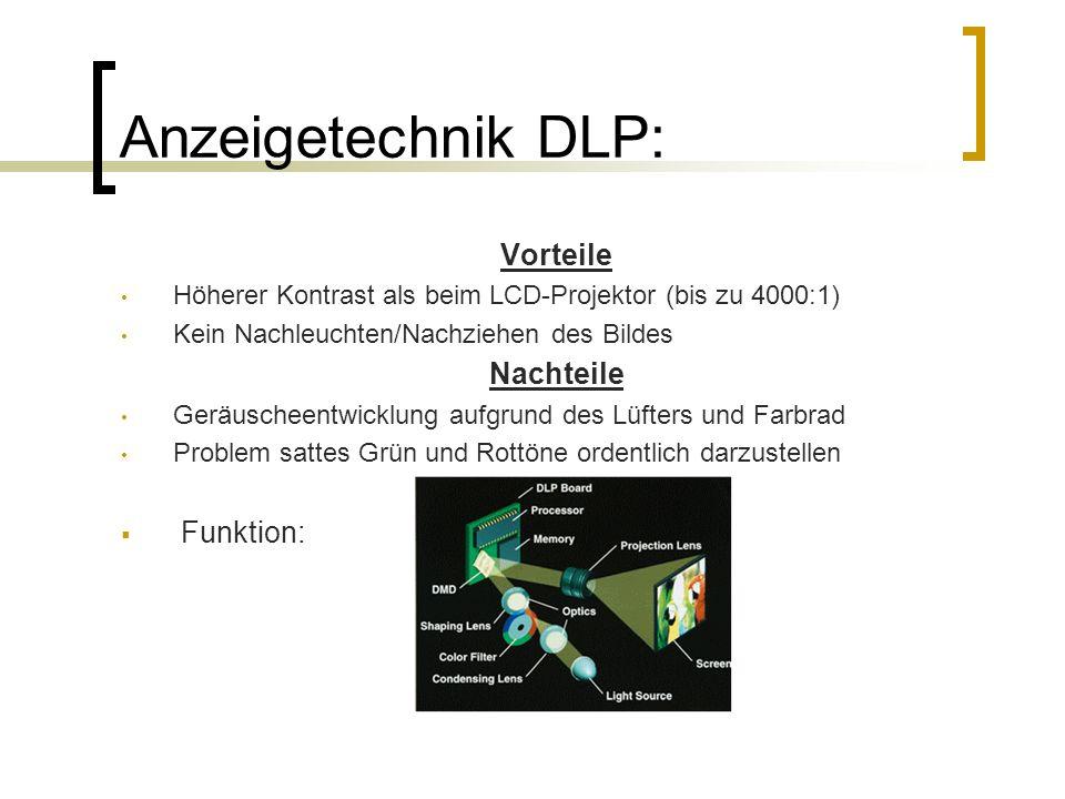 Anzeigetechnik DLP: Vorteile Nachteile Funktion: