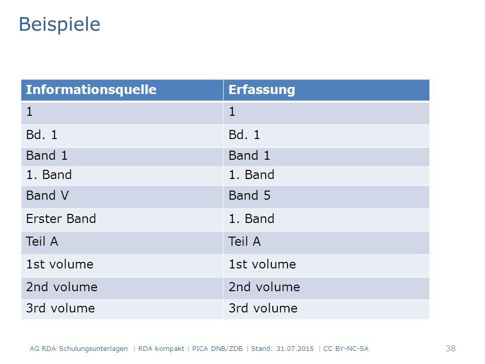 Beispiele Informationsquelle Erfassung 1 Bd. 1 Band 1 1. Band Band V