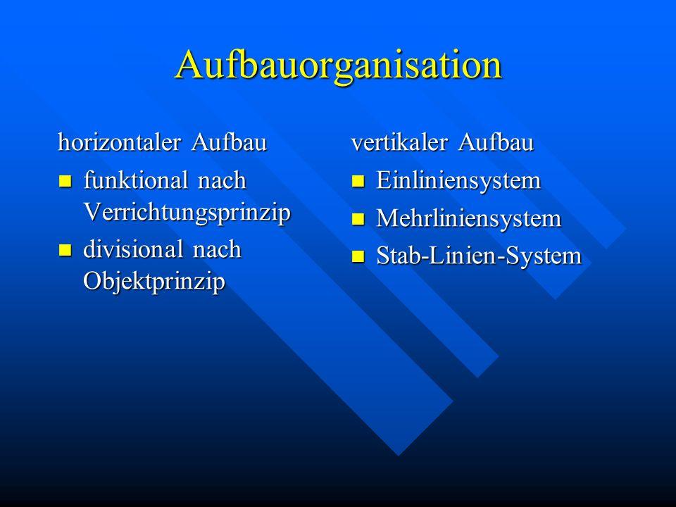 Aufbauorganisation horizontaler Aufbau