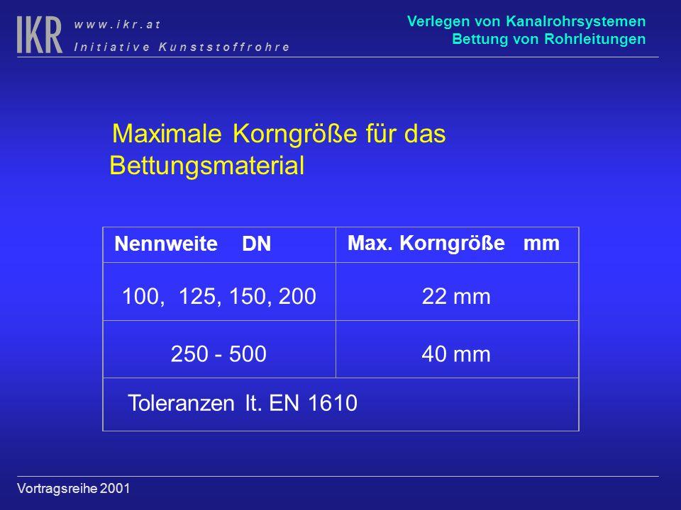Maximale Korngröße für das Bettungsmaterial