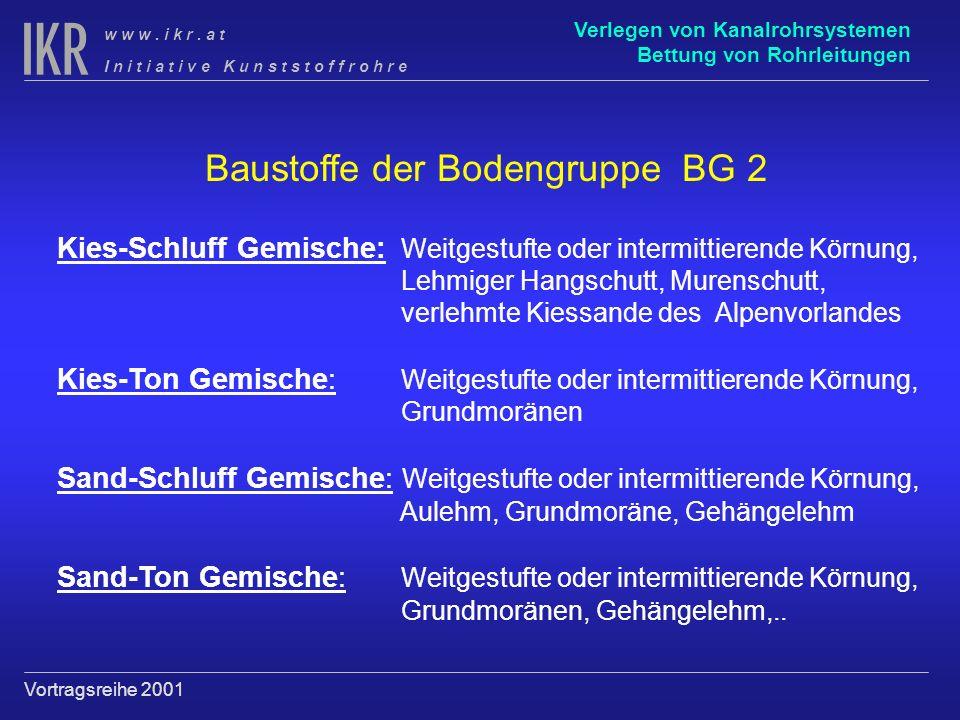 Baustoffe der Bodengruppe BG 2