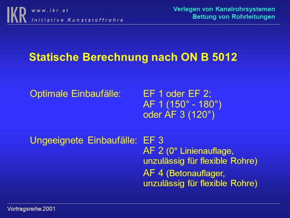 Statische Berechnung nach ON B 5012