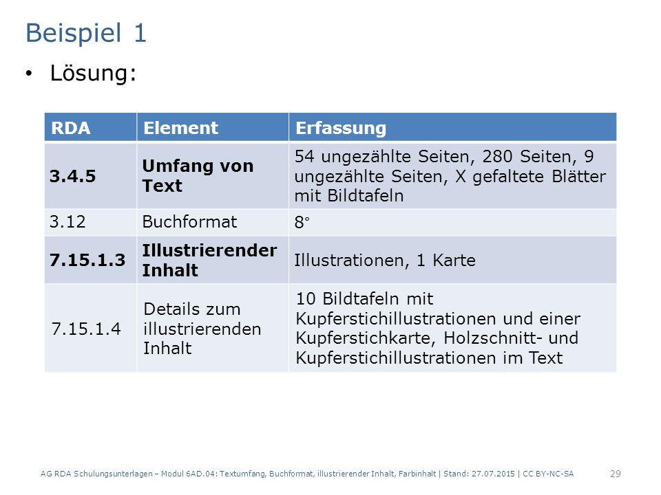 Beispiel 1 Lösung: RDA Element Erfassung 3.4.5 Umfang von Text