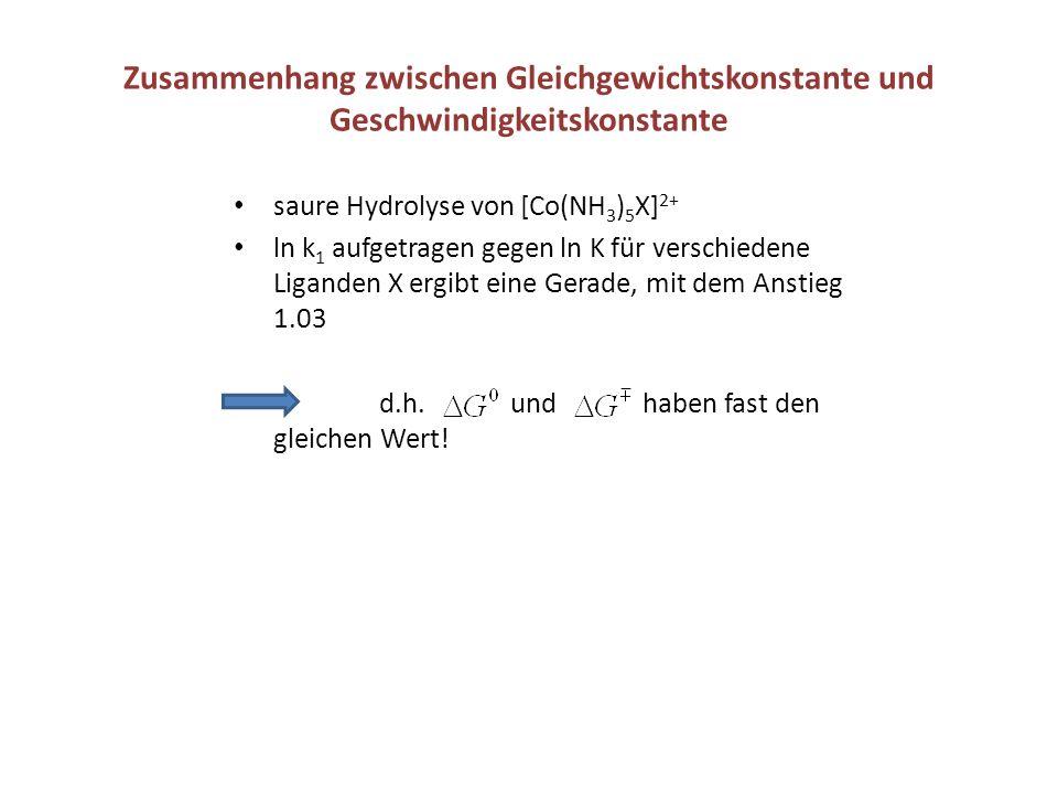 Zusammenhang zwischen Gleichgewichtskonstante und Geschwindigkeitskonstante