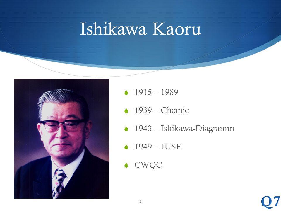 Ishikawa Kaoru 1915 – 1989 1939 – Chemie 1943 – Ishikawa-Diagramm