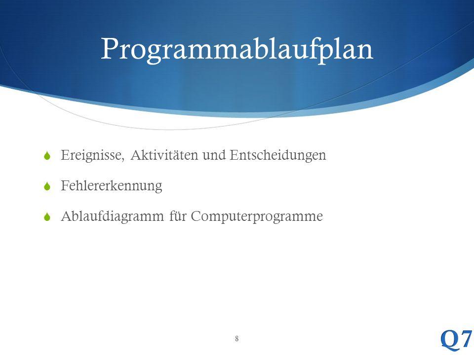 Programmablaufplan Ereignisse, Aktivitäten und Entscheidungen