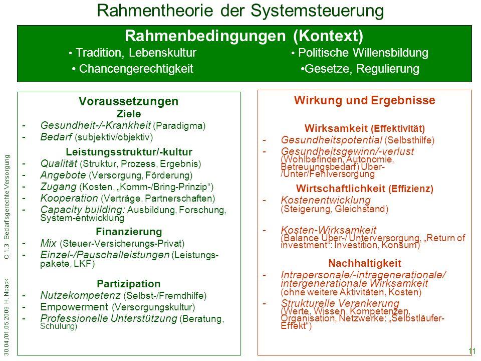 Rahmentheorie der Systemsteuerung