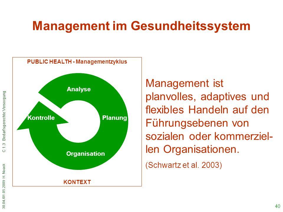 Management im Gesundheitssystem