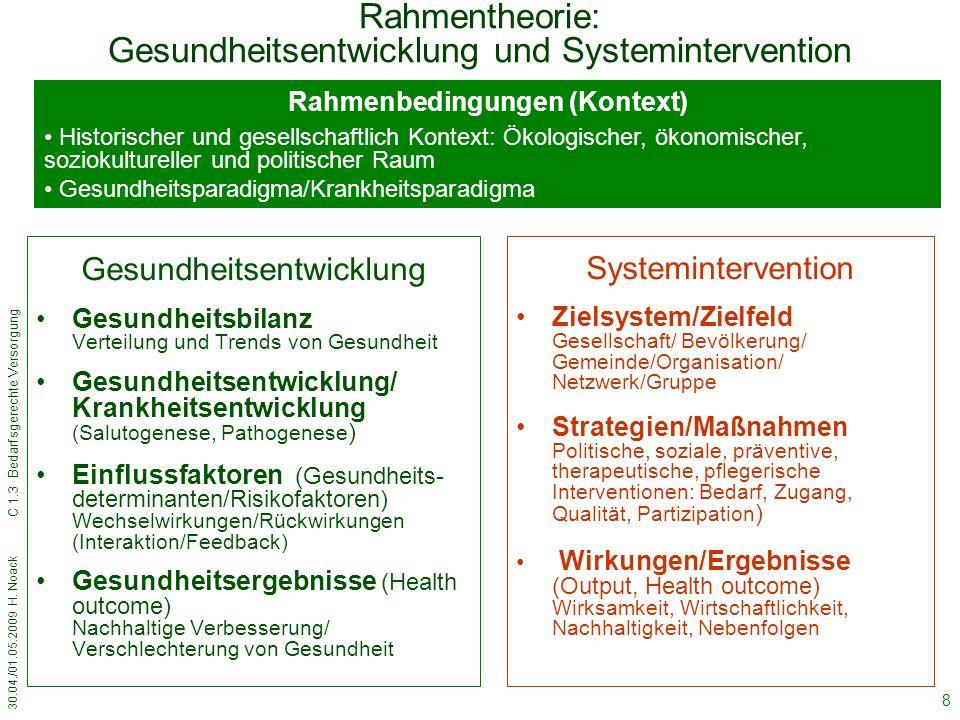 Rahmentheorie: Gesundheitsentwicklung und Systemintervention