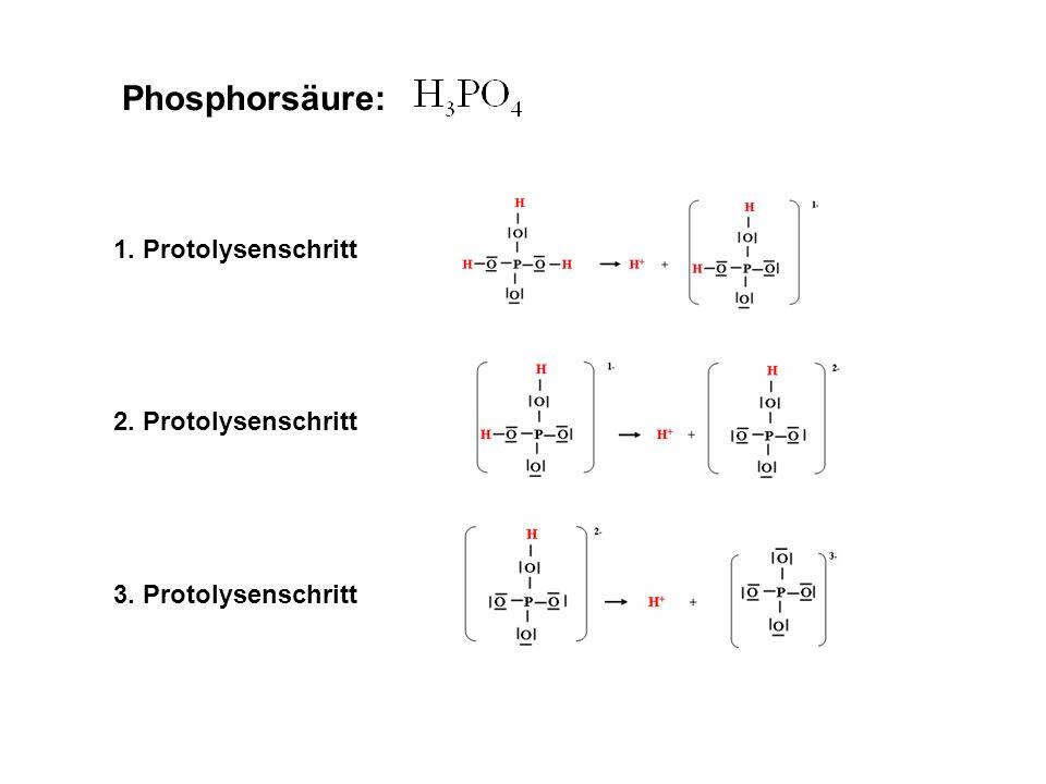 Phosphorsäure: 1. Protolysenschritt 2. Protolysenschritt