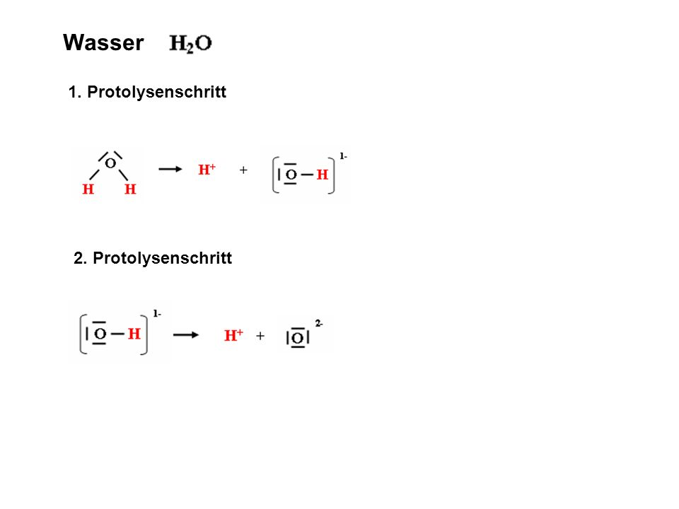 Wasser 1. Protolysenschritt 2. Protolysenschritt