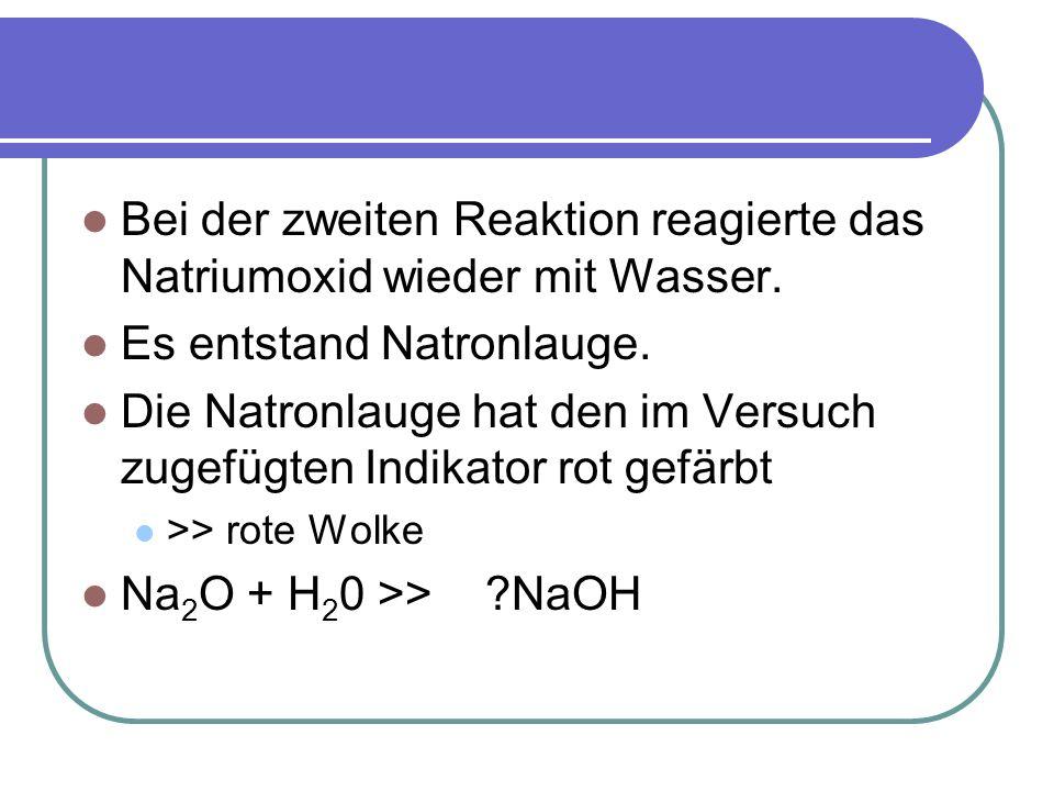 Bei der zweiten Reaktion reagierte das Natriumoxid wieder mit Wasser.