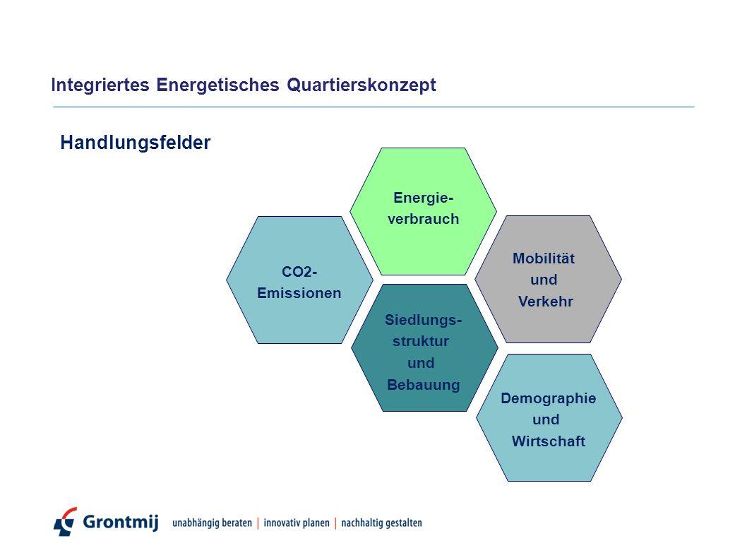 Handlungsfelder Integriertes Energetisches Quartierskonzept Energie-