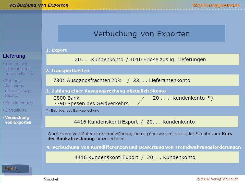 Verbuchung von Exporten