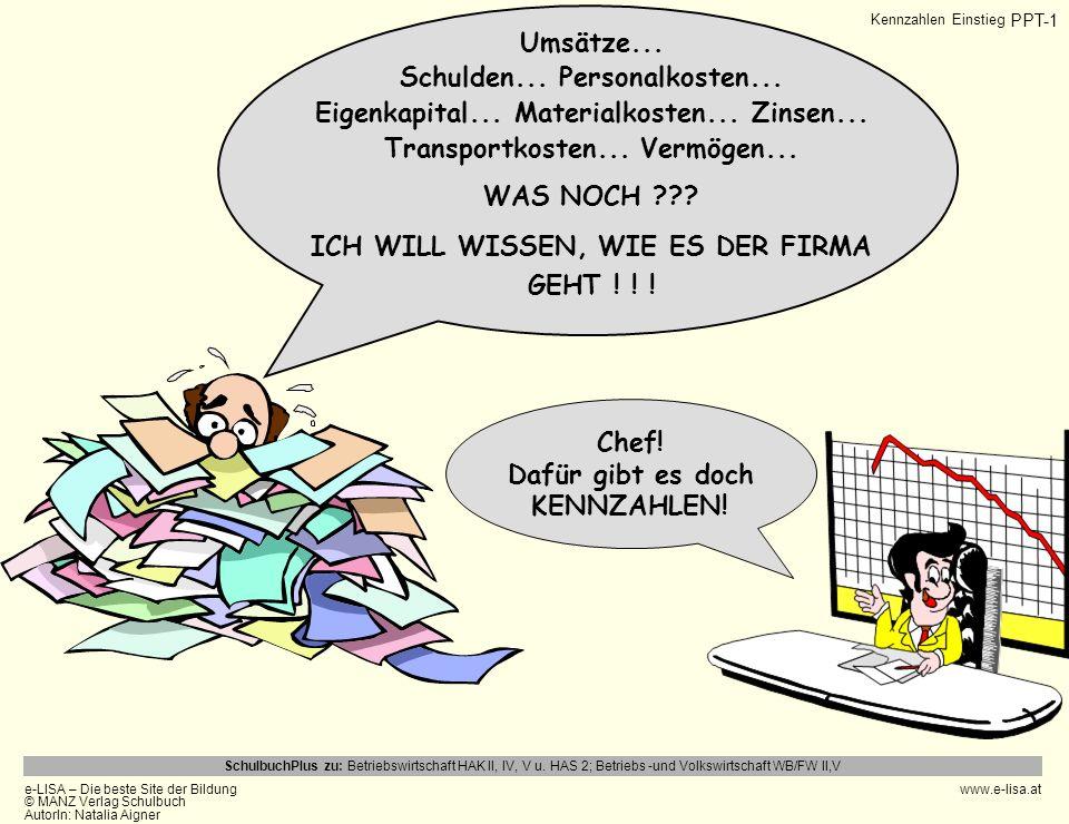 Schulden... Personalkosten...
