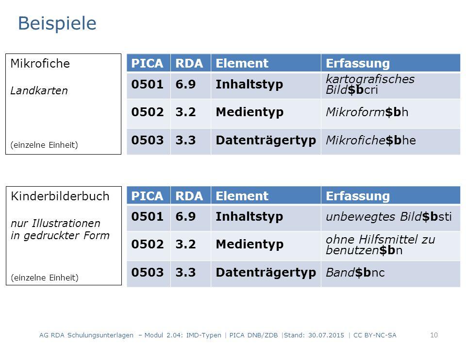 Beispiele Mikrofiche PICA RDA Element Erfassung 0501 6.9 Inhaltstyp