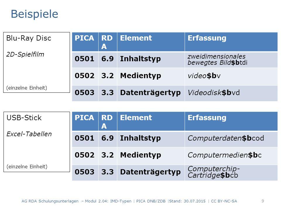 Beispiele Blu-Ray Disc PICA RDA Element Erfassung 0501 6.9 Inhaltstyp