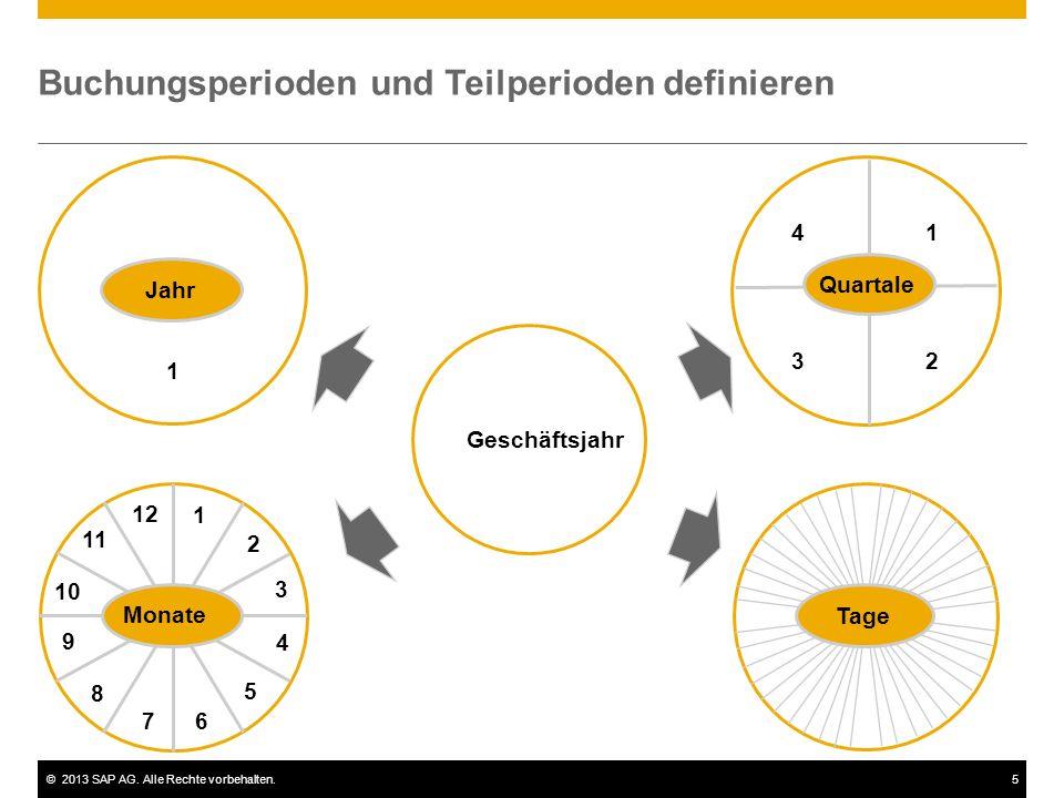 Buchungsperioden und Teilperioden definieren