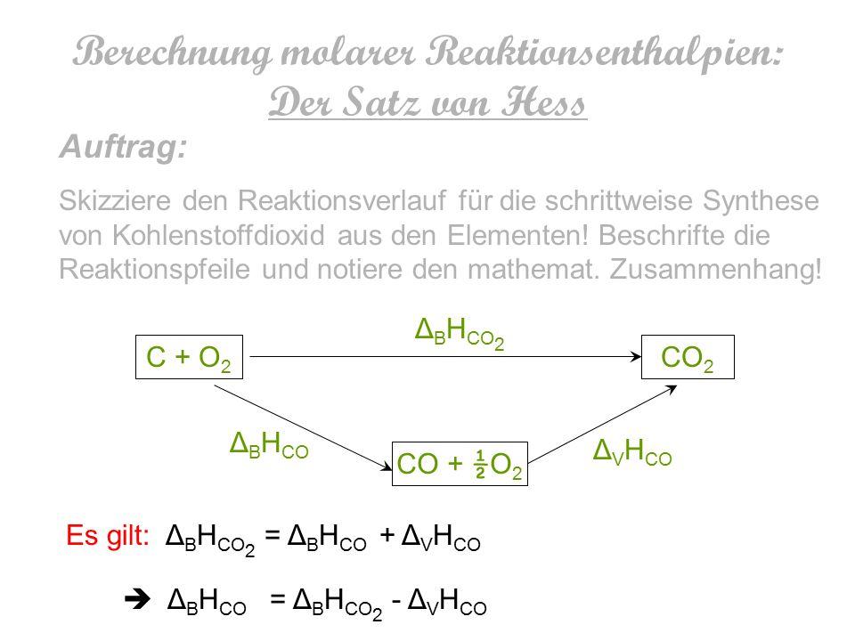 Berechnung molarer Reaktionsenthalpien: Der Satz von Hess