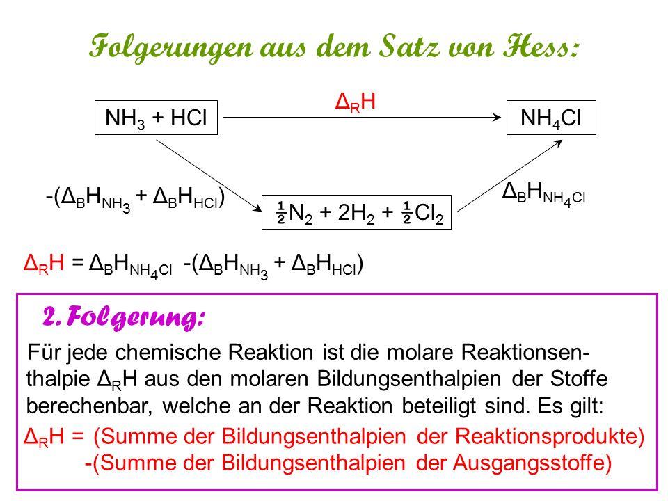Folgerungen aus dem Satz von Hess: