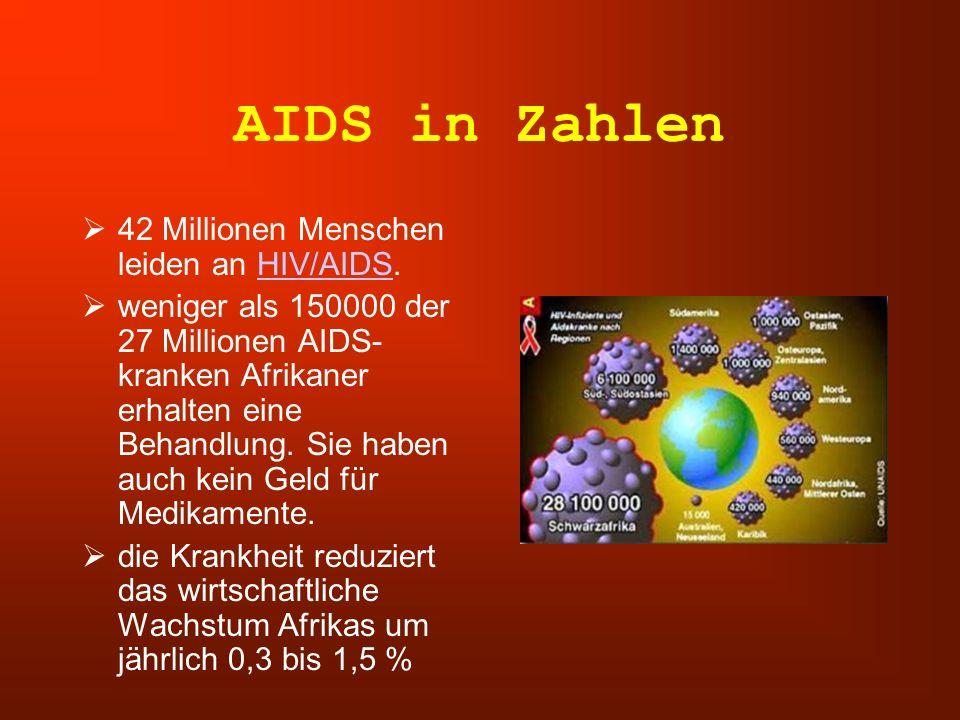 AIDS in Zahlen 42 Millionen Menschen leiden an HIV/AIDS.