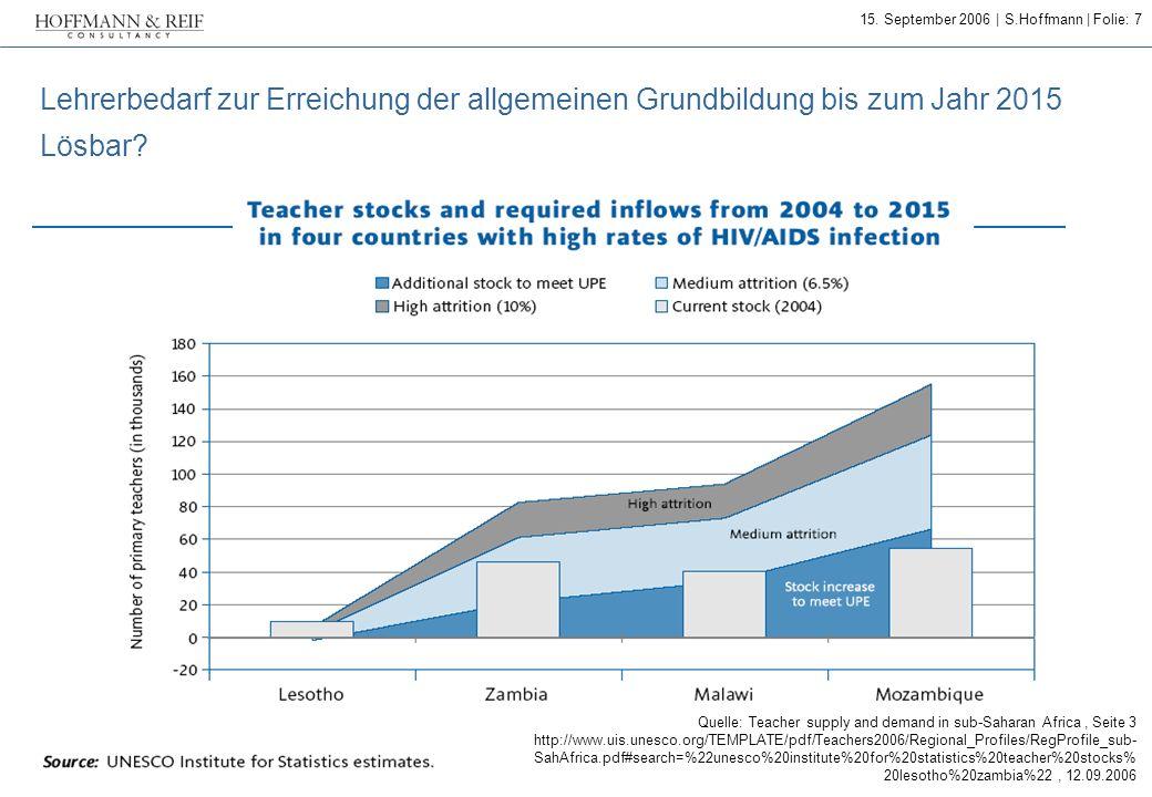 Lehrerbedarf zur Erreichung der allgemeinen Grundbildung bis zum Jahr 2015 Lösbar