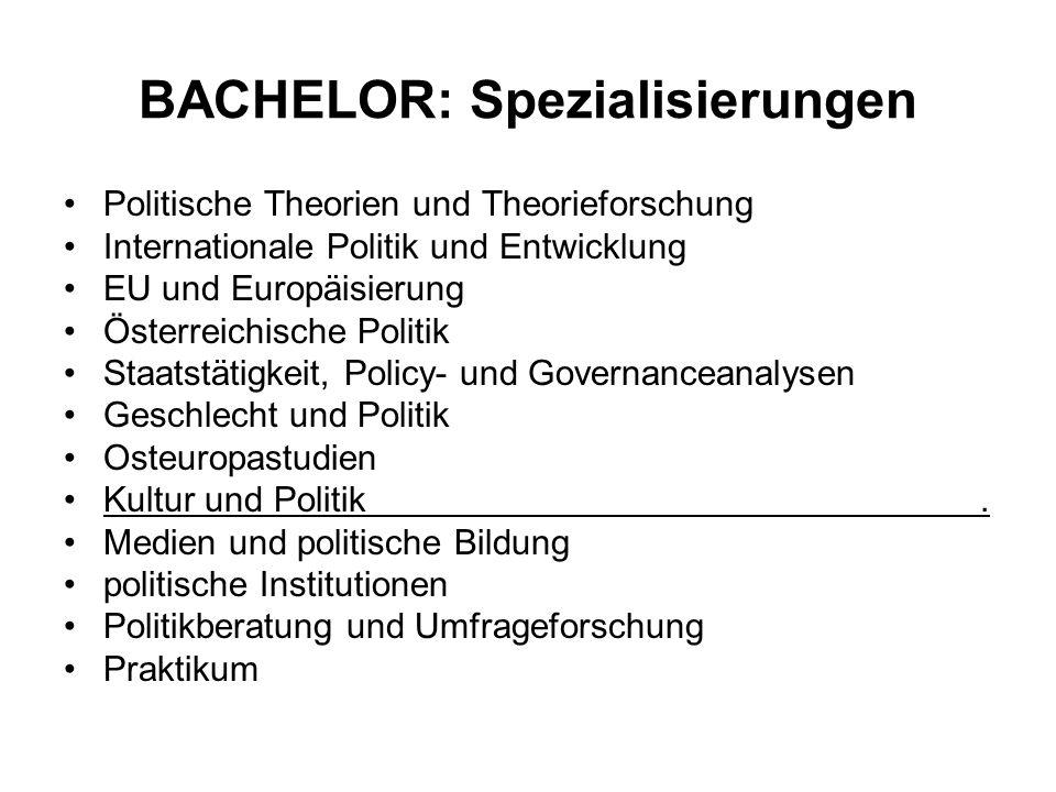 BACHELOR: Spezialisierungen