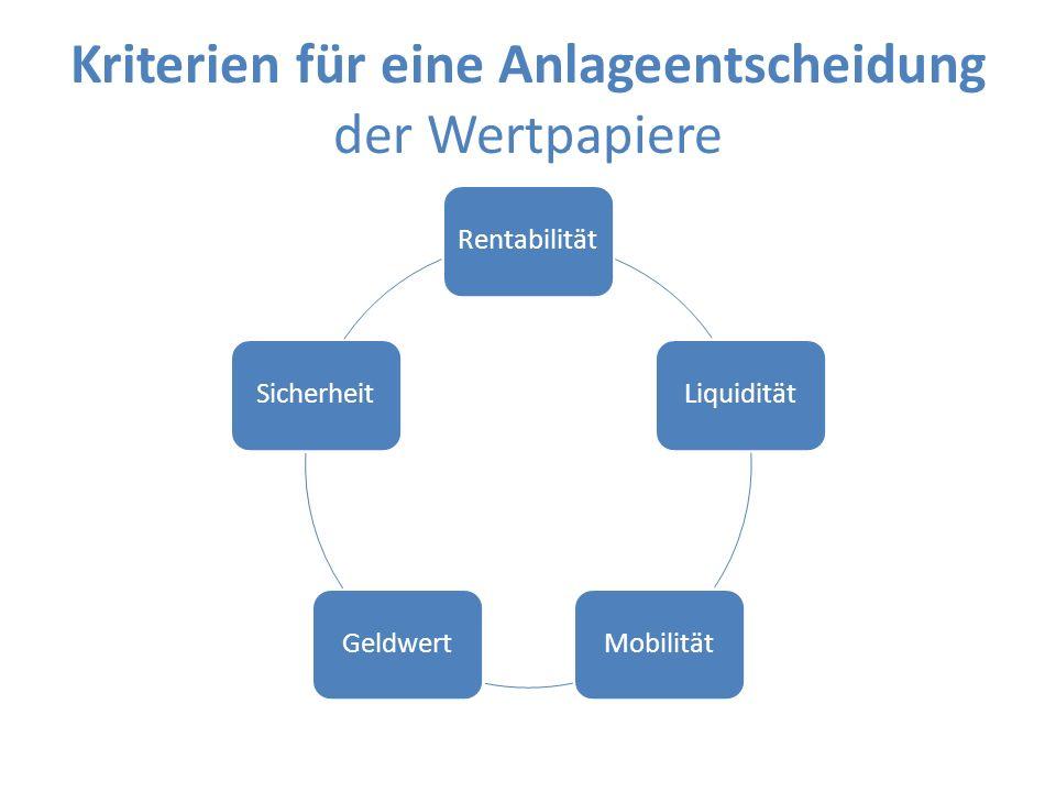Kriterien für eine Anlageentscheidung der Wertpapiere