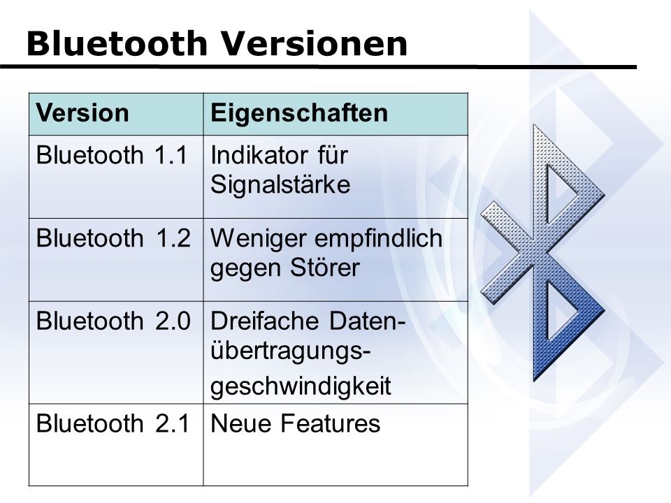 Bluetooth Versionen Version Eigenschaften Bluetooth 1.1