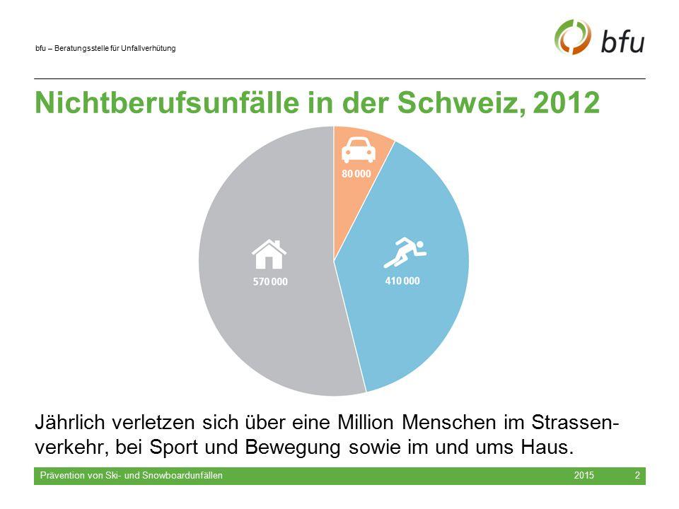 Nichtberufsunfälle in der Schweiz, 2012