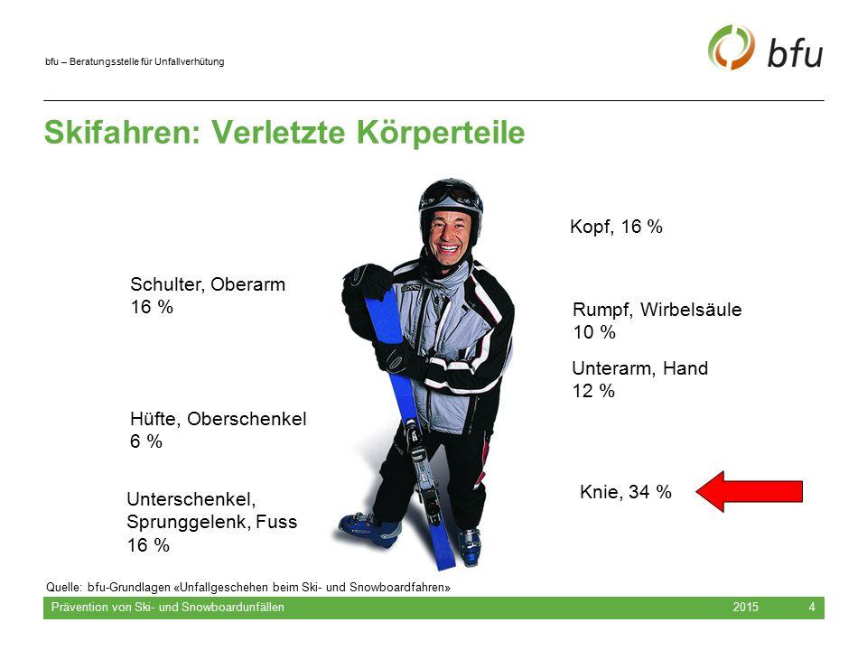 Skifahren: Verletzte Körperteile