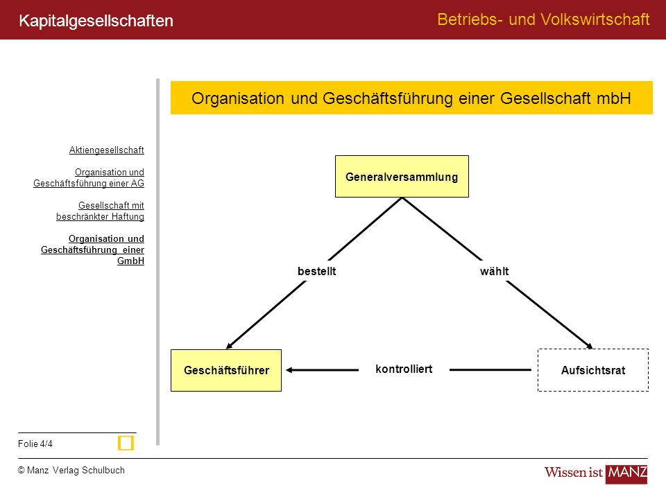 Organisation und Geschäftsführung einer Gesellschaft mbH