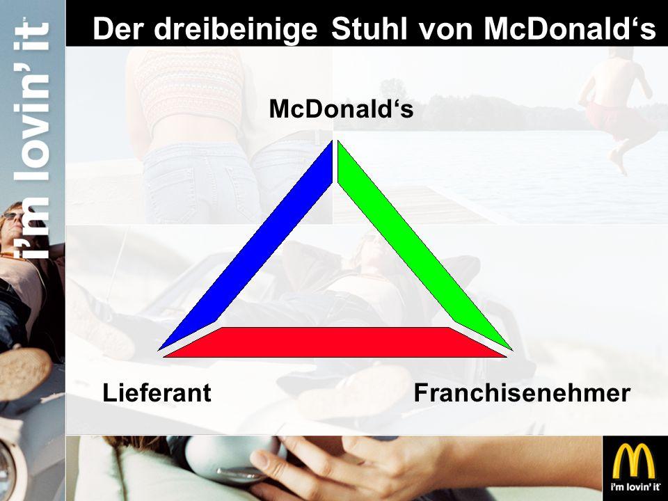 Der dreibeinige Stuhl von McDonald's