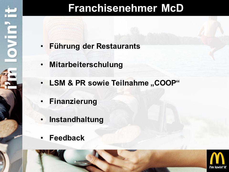Franchisenehmer McD Führung der Restaurants Mitarbeiterschulung