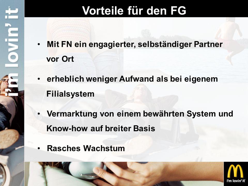 Vorteile für den FG Mit FN ein engagierter, selbständiger Partner