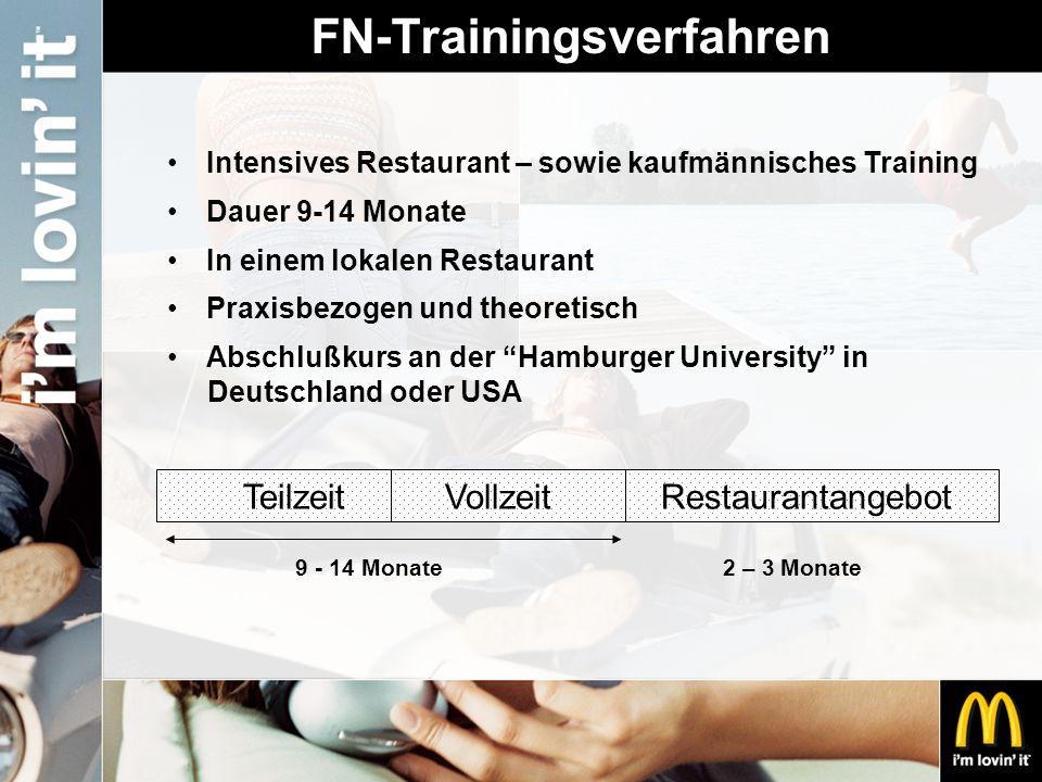 FN-Trainingsverfahren