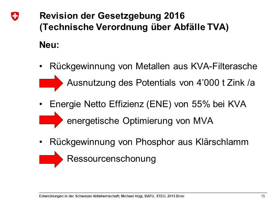 Revision der Gesetzgebung 2016 (Technische Verordnung über Abfälle TVA)
