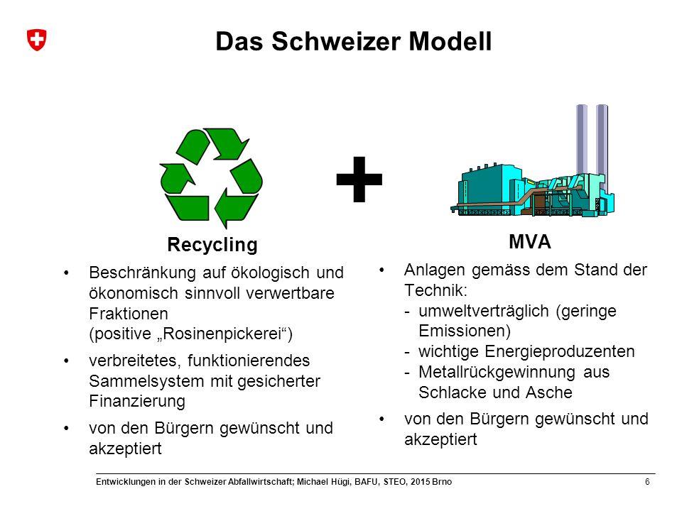 + Das Schweizer Modell MVA Recycling