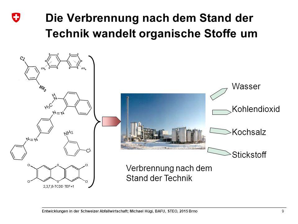 Die Verbrennung nach dem Stand der Technik wandelt organische Stoffe um