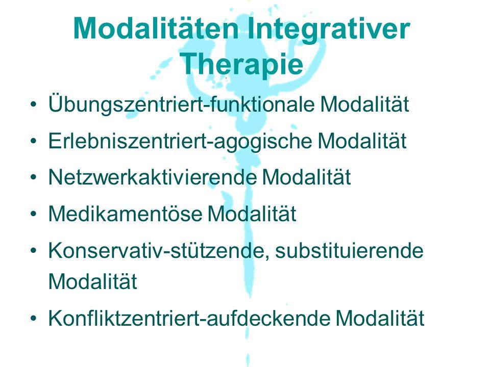 Modalitäten Integrativer Therapie