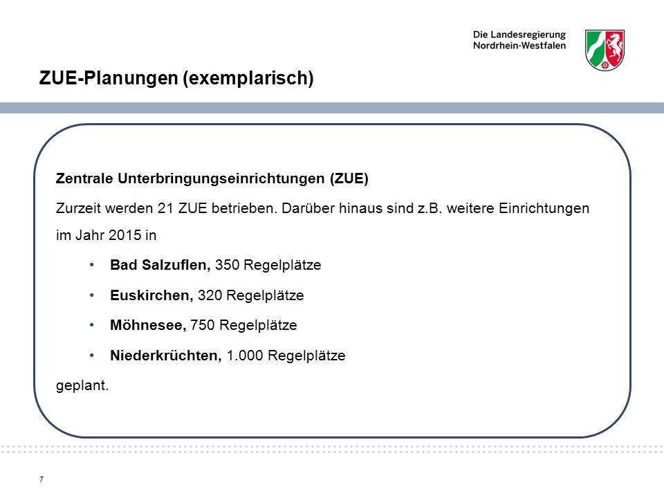 ZUE-Planungen (exemplarisch)