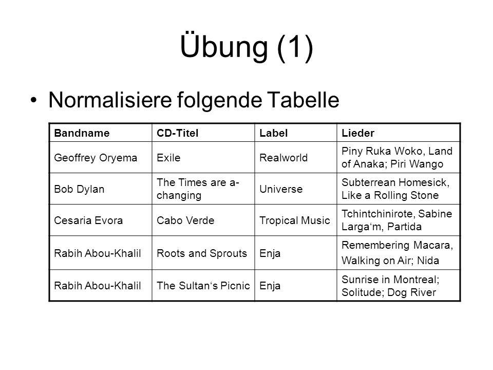 Übung (1) Normalisiere folgende Tabelle Bandname CD-Titel Label Lieder