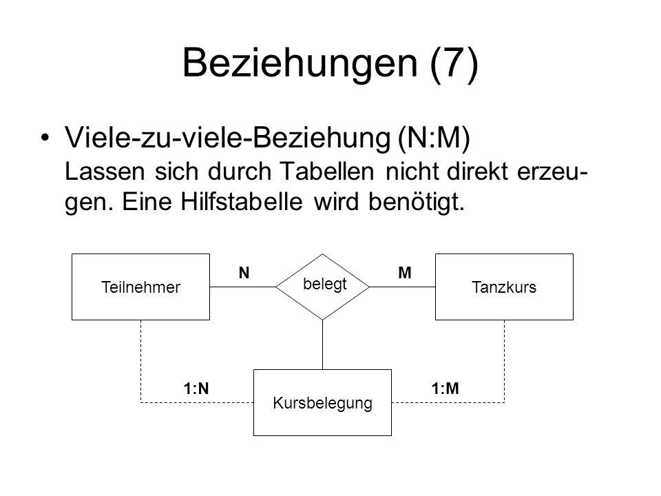 Beziehungen (7) Viele-zu-viele-Beziehung (N:M) Lassen sich durch Tabellen nicht direkt erzeu-gen. Eine Hilfstabelle wird benötigt.